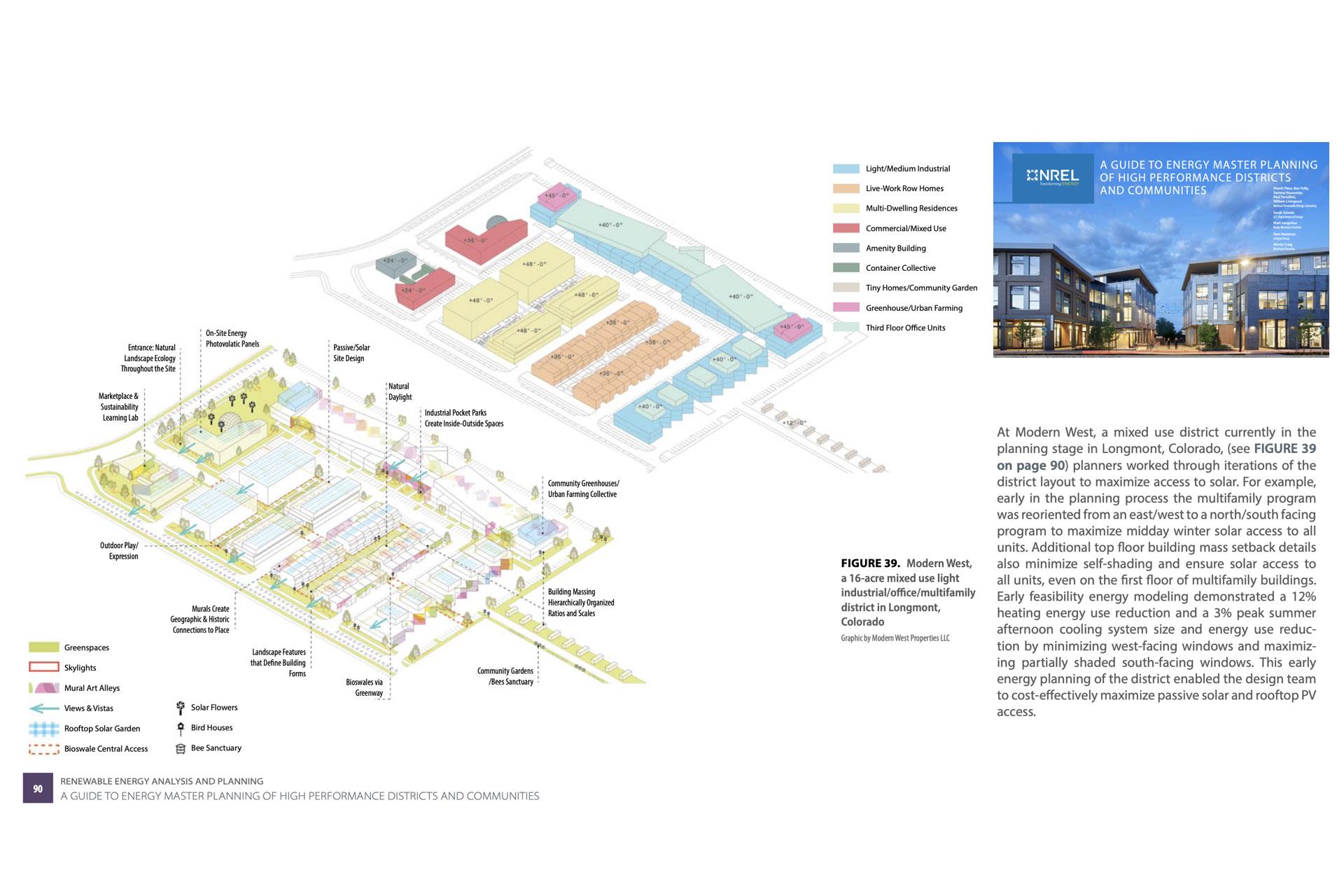 ModernWest layout